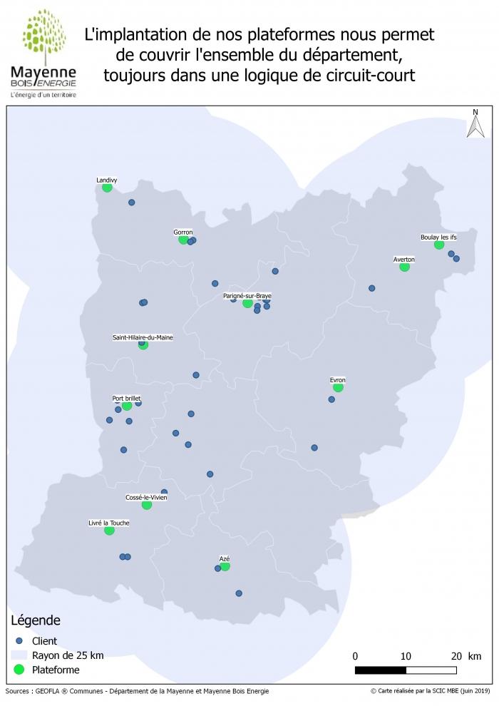 Les-clients-de-Mayenne-Bois-Energie-par-rapport-aux-plateformes-2019